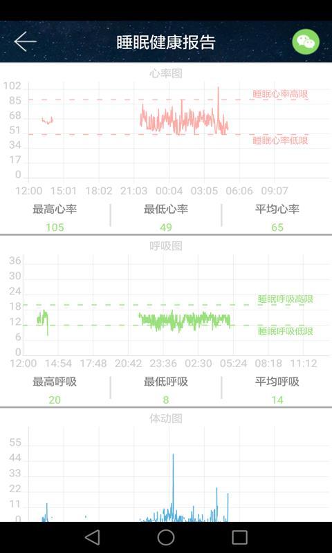 睡眠卫士 3.0.38 手机版