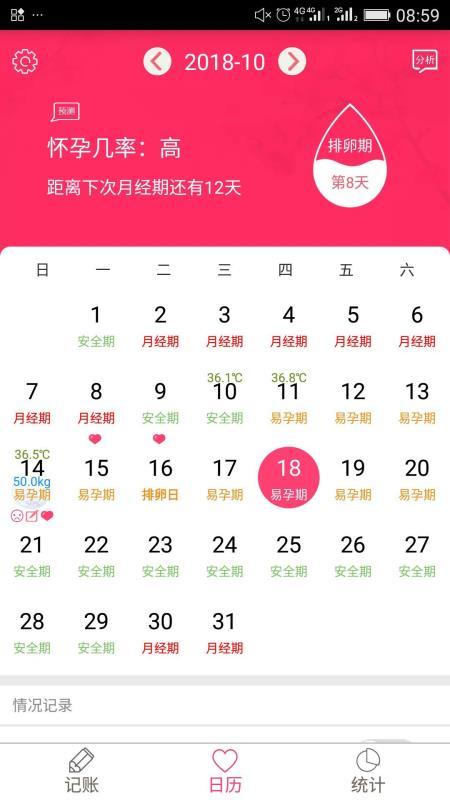 排卵期安全期日历截图2