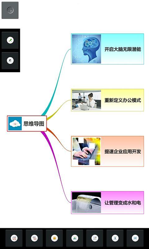 3A 思维导图(2)