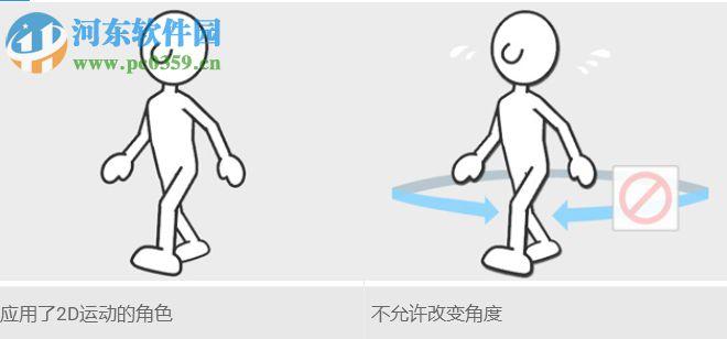 cartoon animator4 动画设计软件
