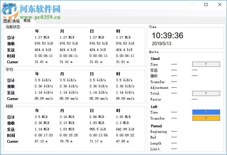 NetTraffic(流量) 1.55.1 免费版