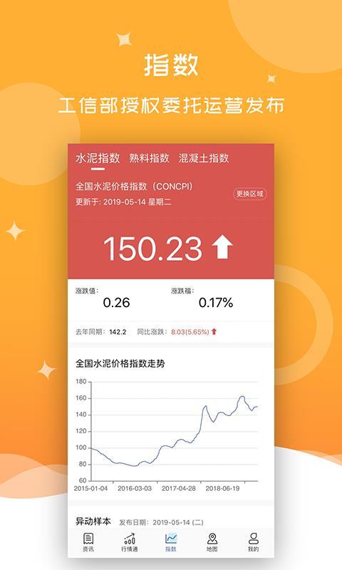 中国水泥网(1)