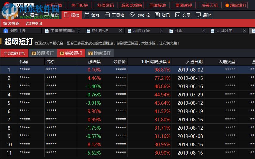 涨贝股票 4.8.0.556 官方版
