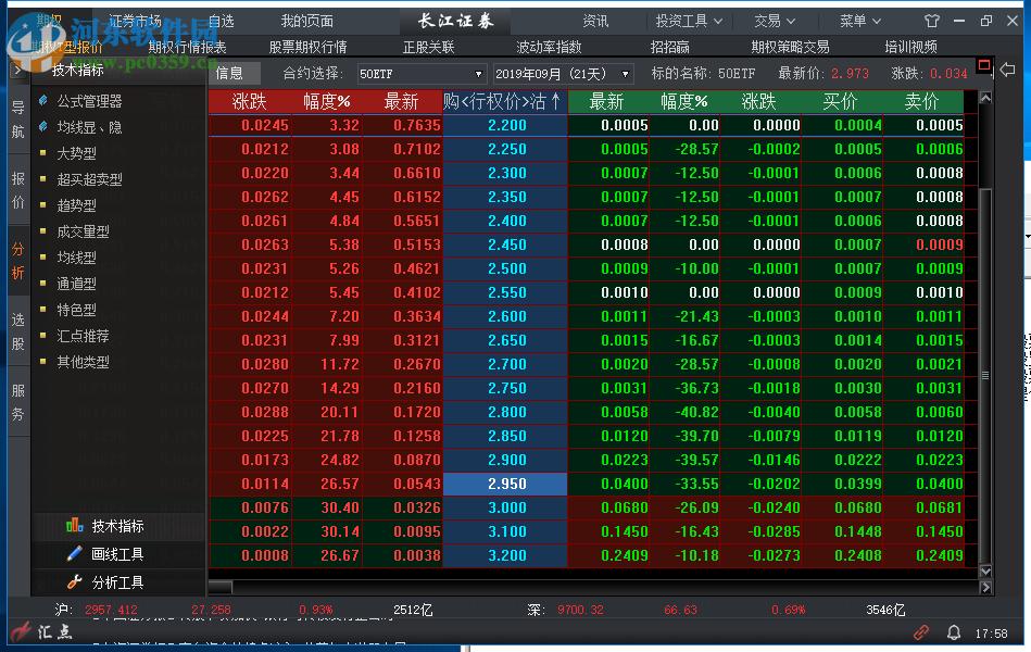 金长江股票期权交易汇点版