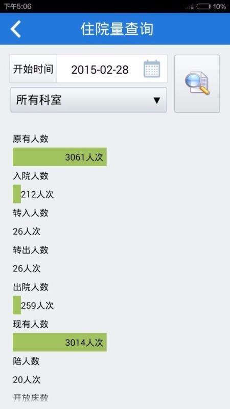 省人医医生版(2)