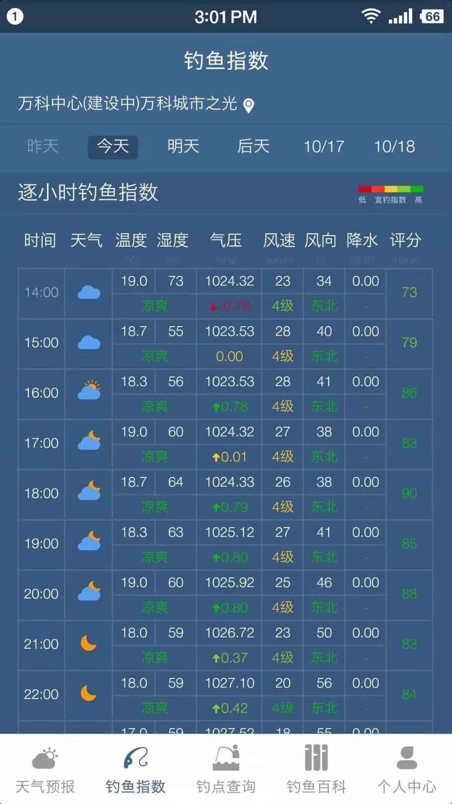 钓鱼天气预报(1)