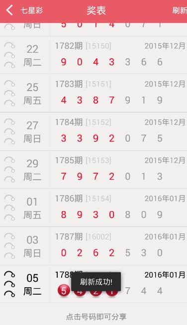 大公鸡七星彩(1)