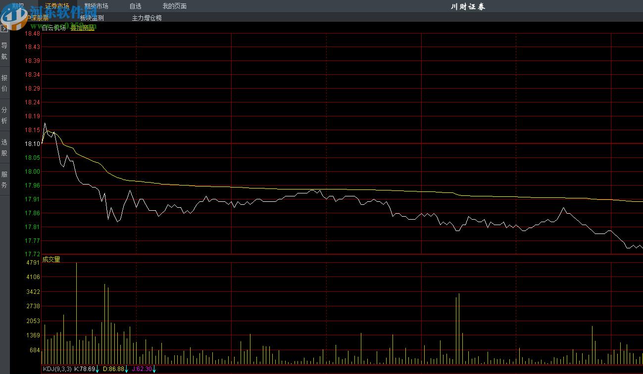川财证券股票期权交易系统
