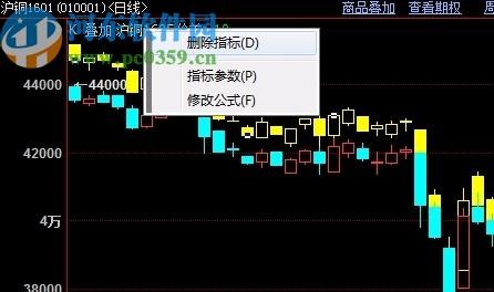 粤宝黄金行情分析系统