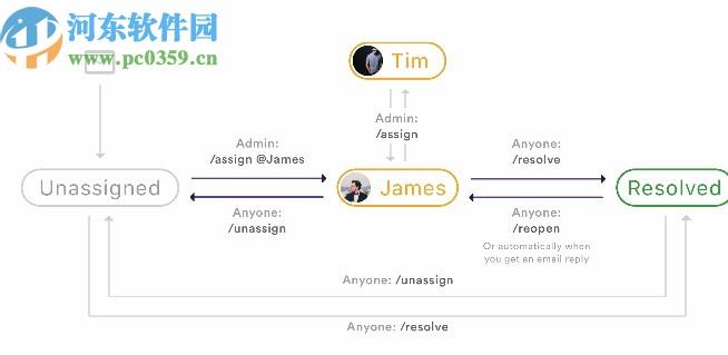 Loop Email(邮箱办公软件)