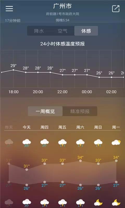 彩云天气预报通(4)